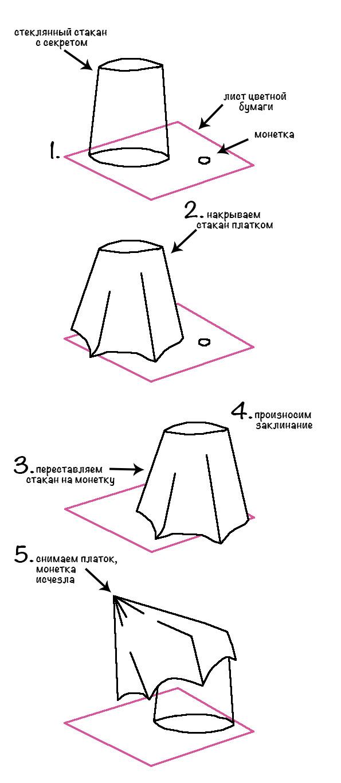Как сделать легкий фокус фото 554