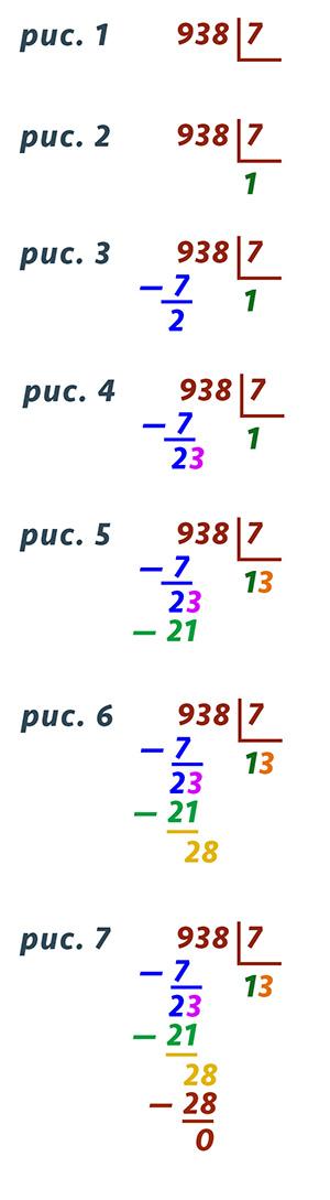 Пример деления